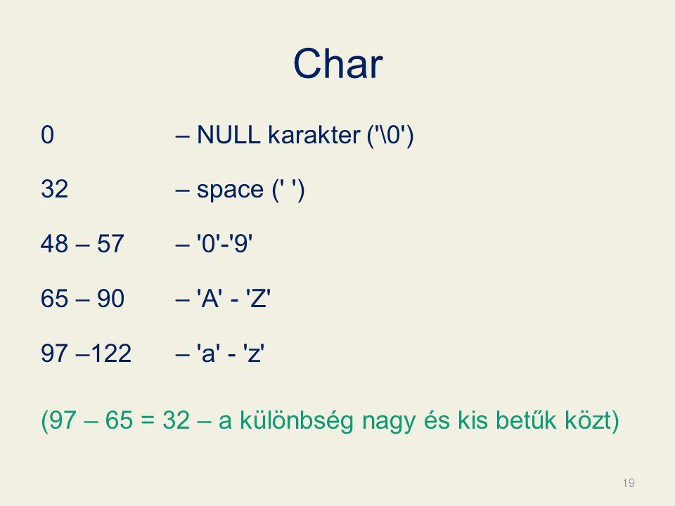 Char 0 – NULL karakter ('\0') 32 – space (' ') 48 – 57 – '0'-'9' 65 – 90 – 'A' - 'Z' 97 –122 – 'a' - 'z' (97 – 65 = 32 – a különbség nagy és kis betűk