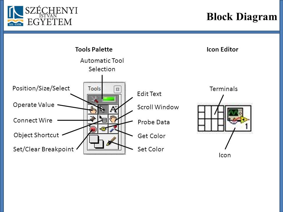 Block Diagram Automatic Tool Selection Operate Value Connect Wire Set/Clear Breakpoint Position/Size/Select Object Shortcut Edit Text Scroll Window Get Color Set Color Terminals Icon Probe Data Tools PaletteIcon Editor