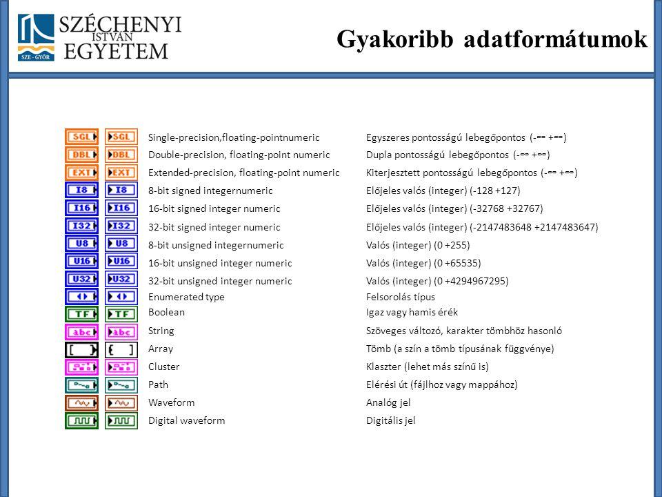Gyakoribb adatformátumok Single-precision,floating-pointnumericEgyszeres pontosságú lebegőpontos (-∞ +∞) Double-precision, floating-point numericDupla pontosságú lebegőpontos (-∞ +∞) Extended-precision, floating-point numericKiterjesztett pontosságú lebegőpontos (-∞ +∞) 8-bit signed integernumericElőjeles valós (integer) (-128 +127) 16-bit signed integer numericElőjeles valós (integer) (-32768 +32767) 32-bit signed integer numericElőjeles valós (integer) (-2147483648 +2147483647) 8-bit unsigned integernumericValós (integer) (0 +255) 16-bit unsigned integer numericValós (integer) (0 +65535) 32-bit unsigned integer numericValós (integer) (0 +4294967295) Enumerated typeFelsorolás típus BooleanIgaz vagy hamis érék StringSzöveges változó, karakter tömbhöz hasonló ArrayTömb (a szín a tömb típusának függvénye) ClusterKlaszter (lehet más színű is) PathElérési út (fájlhoz vagy mappához) WaveformAnalóg jel Digital waveformDigitális jel