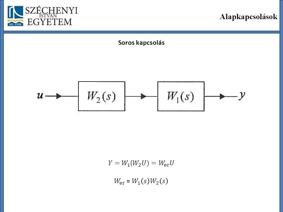 Differenciálegyenletről az átviteli függvényre való áttérés Lineáris tagok és rendszerek leírási módszerei Kimenő jel: