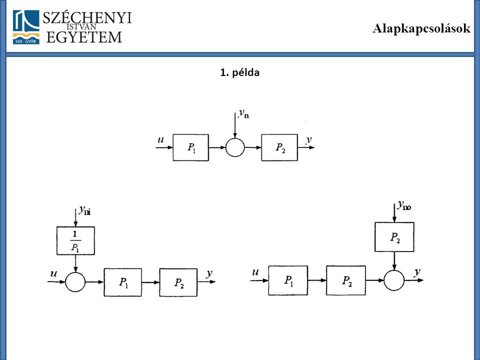 Az állapotegyenletről az átviteli függvényre való áttérés Lineáris tagok és rendszerek leírási módszerei Az átviteli függvényről az állapotegyenletre való áttérés: szabályozó alak