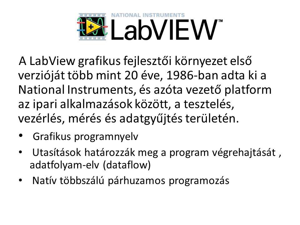 A LabView grafikus fejlesztői környezet első verzióját több mint 20 éve, 1986-ban adta ki a National Instruments, és azóta vezető platform az ipari alkalmazások között, a tesztelés, vezérlés, mérés és adatgyűjtés területén.