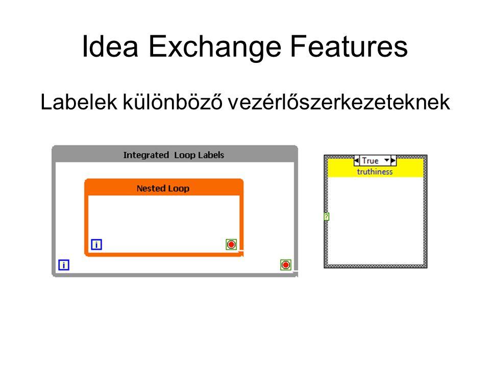 Idea Exchange Features Labelek különböző vezérlőszerkezeteknek