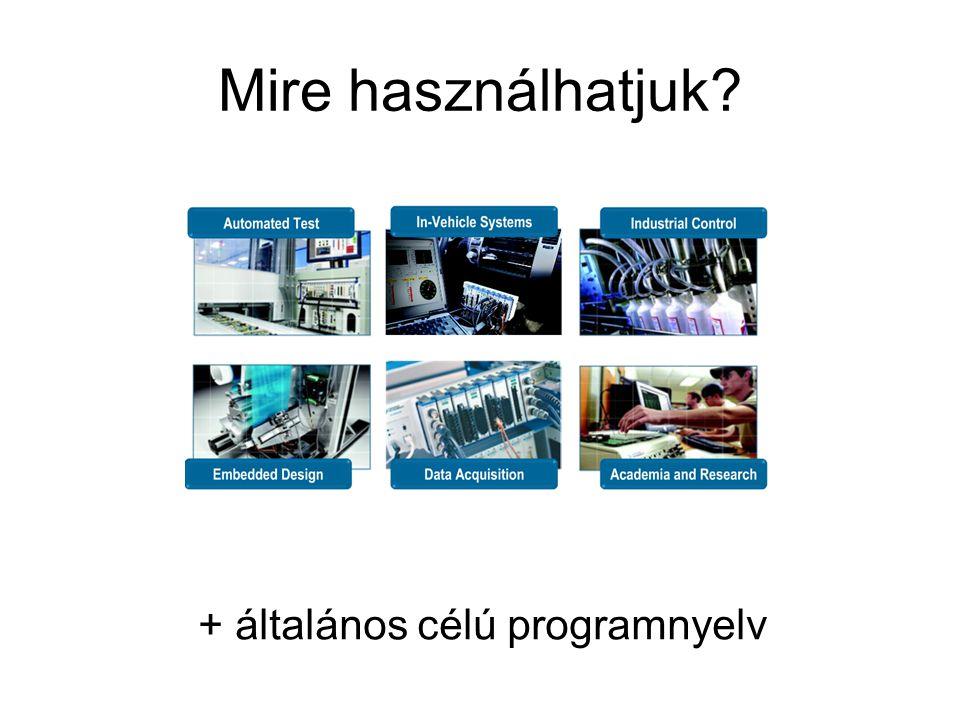 """Virtual instrumentek (VI-ok) Front Panel Control = Bevitel Indicators = Kimenet Block Diagram A program """"kód Működési logika 4"""