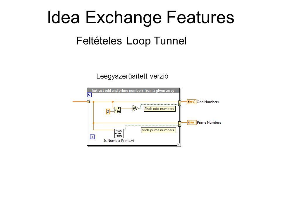 Hagyományos Idea Exchange Features Feltételes Loop Tunnel Leegyszerűsített verzió