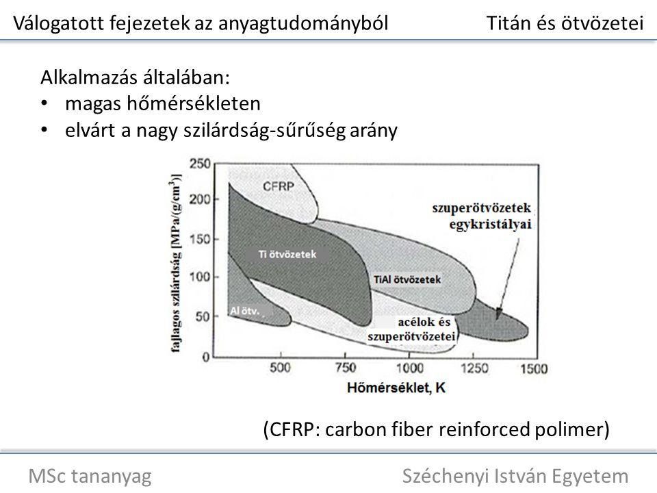 Válogatott fejezetek az anyagtudományból Titán és ötvözetei MSc tananyag Széchenyi István Egyetem Alkalmazás általában: magas hőmérsékleten elvárt a nagy szilárdság-sűrűség arány (CFRP: carbon fiber reinforced polimer)