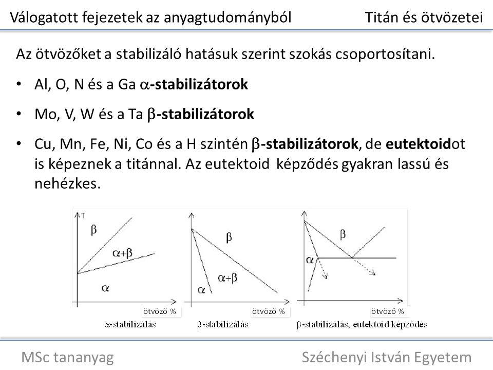 Válogatott fejezetek az anyagtudományból Titán és ötvözetei MSc tananyag Széchenyi István Egyetem Az ötvözőket a stabilizáló hatásuk szerint szokás csoportosítani.