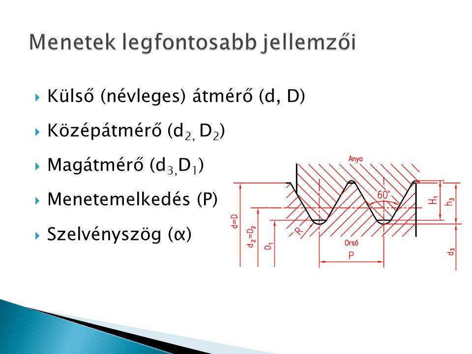  Külső (névleges) átmérő (d, D)  Középátmérő (d 2, D 2 )  Magátmérő (d 3, D 1 )  Menetemelkedés (P)  Szelvényszög (α)