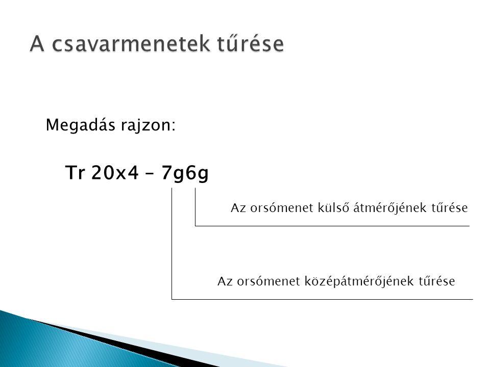 Megadás rajzon: Tr 20x4 – 7g6g Az orsómenet külső átmérőjének tűrése Az orsómenet középátmérőjének tűrése