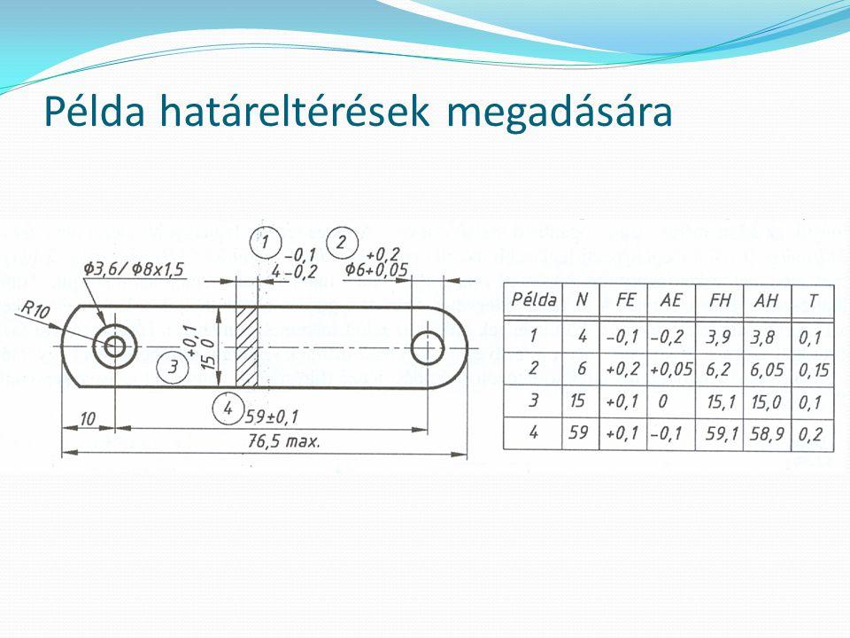 Példa illesztés jellemzőinek meghatározására Feladat: 10 P9/h7 szilárd illesztés Adatok:FH C =10mm, AH C =9,985mm FH L =9,985mm, AH L =9,949mm KF=AH c -FH L =9,985-9,985=0mm NF=FH c -AH L =10-9,949=0,051mm