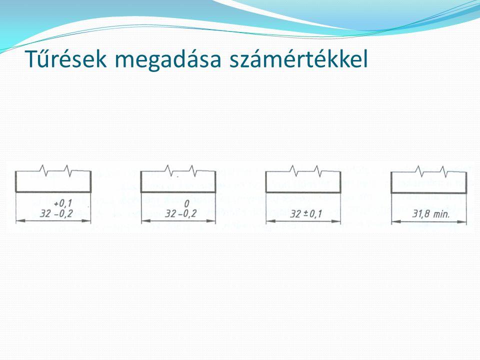 ISO tűrések Az ISO tűrésjel két részből áll: egy betűbőlalapeltérés Egy számbólIT fokozat (tűrésnagyság) A 28 alapeltérés betűjelei: csapnál: a, b, c, cd, d, e, ef, f, fg, g, h, js, j, k, m, n, p, r, s, t, u, v, x, y, z, za, zb, zc; lyuknál: A, B, C, CD, D, E, EF, F, FG, G, H, JS, J, K, M, N, P, R, S, T, U, V, X, Y, Z, ZA, ZB, ZC.