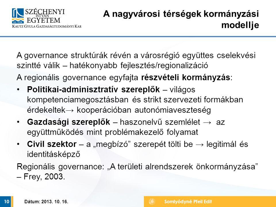 """A governance struktúrák révén a városrégió együttes cselekvési szintté válik – hatékonyabb fejlesztés/regionalizáció A regionális governance egyfajta részvételi kormányzás: Politikai-adminisztratív szereplők – világos kompetenciamegosztásban és strikt szervezeti formákban érdekeltek→ kooperációban autonómiaveszteség Gazdasági szereplők – haszonelvű szemlélet → az együttműködés mint problémakezelő folyamat Civil szektor – a """"megbízó szerepét tölti be → legitimál és identitásképző Regionális governance: """"A területi alrendszerek önkormányzása – Frey, 2003."""