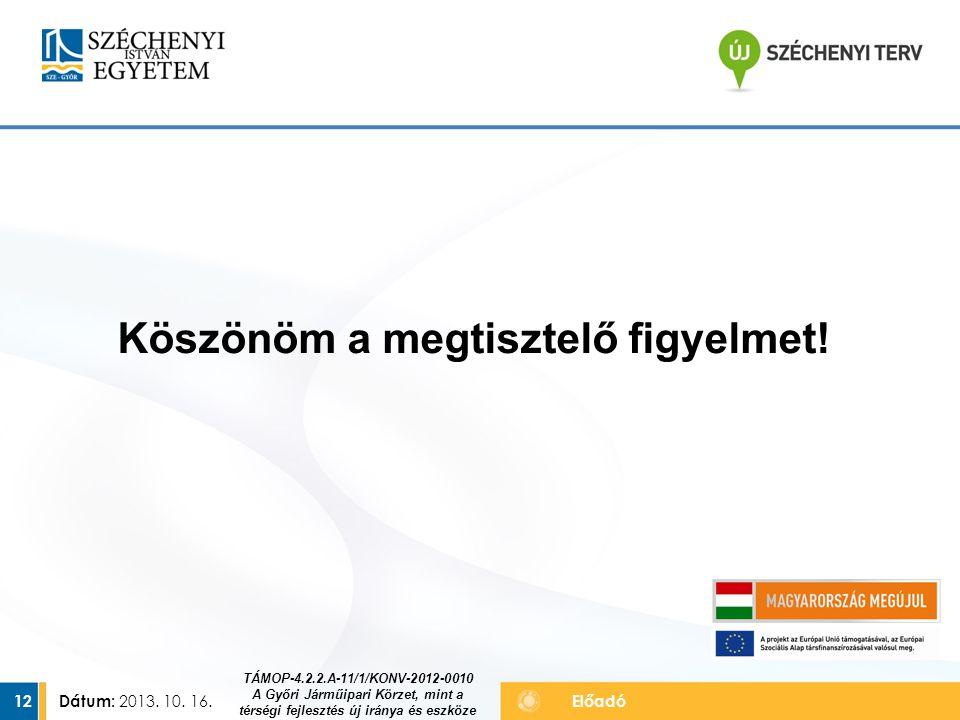 12 Köszönöm a megtisztelő figyelmet! TÁMOP-4.2.2.A-11/1/KONV-2012-0010 A Győri Járműipari Körzet, mint a térségi fejlesztés új iránya és eszköze Előad