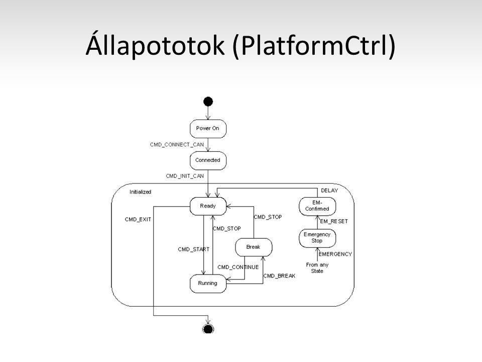 Állapototok (PlatformCtrl)