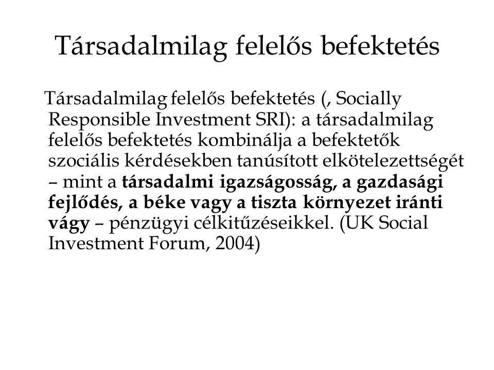 Társadalmilag felelős befektetés Társadalmilag felelős befektetés (, Socially Responsible Investment SRI): a társadalmilag felelős befektetés kombinálja a befektetők szociális kérdésekben tanúsított elkötelezettségét – mint a társadalmi igazságosság, a gazdasági fejlődés, a béke vagy a tiszta környezet iránti vágy – pénzügyi célkitűzéseikkel.