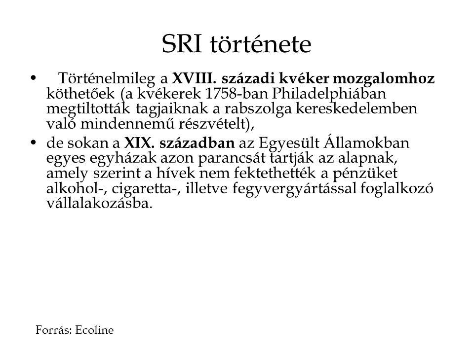 SRI története Történelmileg a XVIII.
