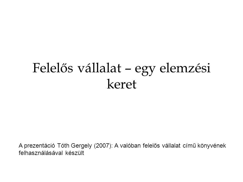 Felelős vállalat – egy elemzési keret A prezentáció Tóth Gergely (2007): A valóban felelős vállalat című könyvének felhasználásával készült
