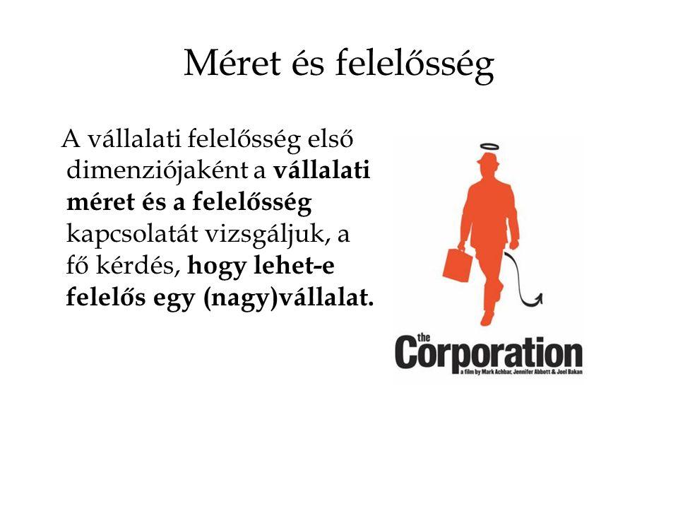 Méret és felelősség A vállalati felelősség első dimenziójaként a vállalati méret és a felelősség kapcsolatát vizsgáljuk, a fő kérdés, hogy lehet-e felelős egy (nagy)vállalat.