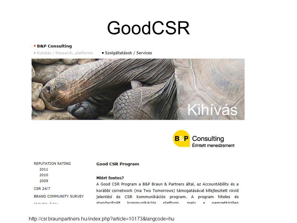 GoodCSR http://csr.braunpartners.hu/index.php?article=10173&langcode=hu