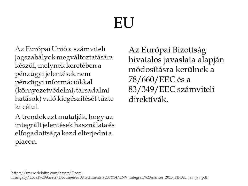 EU Az Európai Unió a számviteli jogszabályok megváltoztatására készül, melynek keretében a pénzügyi jelentések nem pénzügyi információkkal (környezetv
