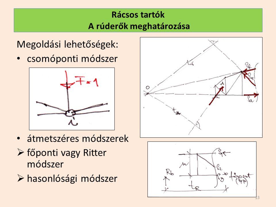 Rácsos tartók A rúderők meghatározása 13 Megoldási lehetőségek: csomóponti módszer átmetszéres módszerek  főponti vagy Ritter módszer  hasonlósági m