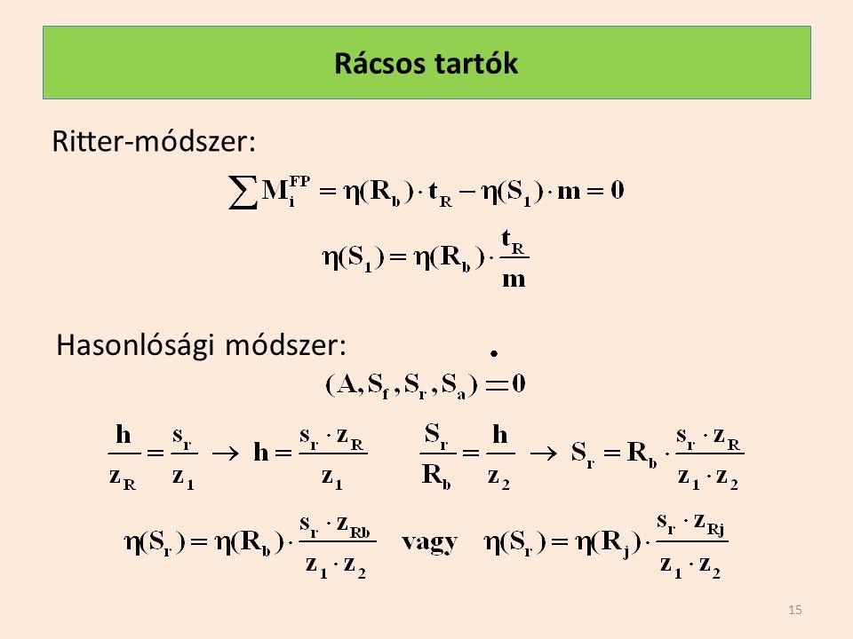 Rácsos tartók Ritter-módszer: 15 Hasonlósági módszer:
