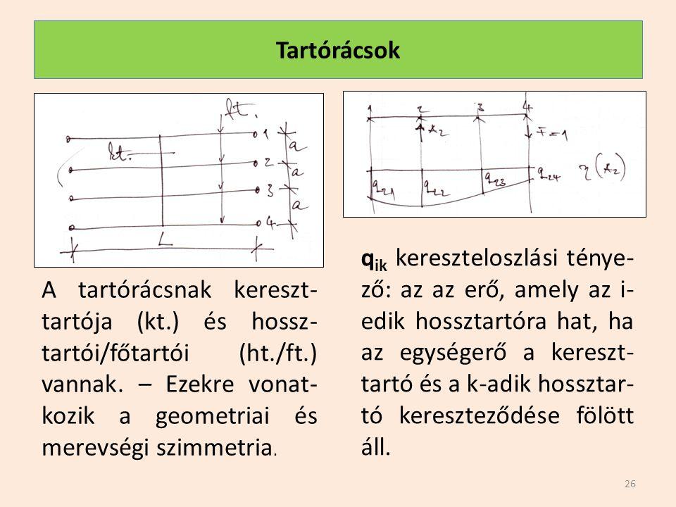 Tartórácsok 26 A tartórácsnak kereszt- tartója (kt.) és hossz- tartói/főtartói (ht./ft.) vannak. – Ezekre vonat- kozik a geometriai és merevségi szimm