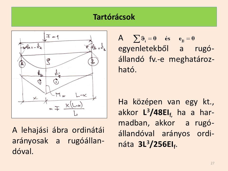 Tartórácsok A egyenletekből a rugó- állandó fv.-e meghatároz- ható. Ha középen van egy kt., akkor L 3 /48EI f, ha a har- madban, akkor a rugó- állandó