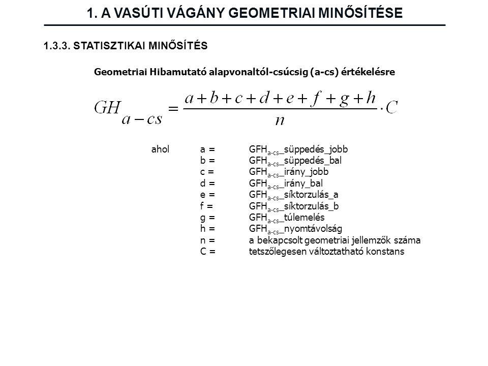 1. A VASÚTI VÁGÁNY GEOMETRIAI MINŐSÍTÉSE 1.3.3. STATISZTIKAI MINŐSÍTÉS Geometriai Hibamutató alapvonaltól-csúcsig (a-cs) értékelésre ahol a = GFH a-cs