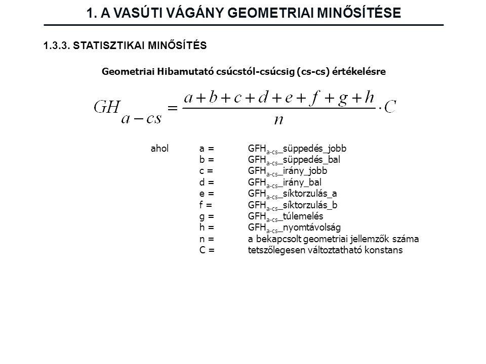 1. A VASÚTI VÁGÁNY GEOMETRIAI MINŐSÍTÉSE 1.3.3. STATISZTIKAI MINŐSÍTÉS Geometriai Hibamutató csúcstól-csúcsig (cs-cs) értékelésre ahol a = GFH a-cs _s