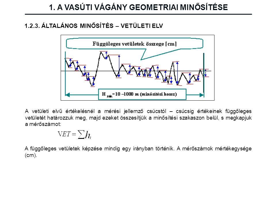 1. A VASÚTI VÁGÁNY GEOMETRIAI MINŐSÍTÉSE 1.2.3. ÁLTALÁNOS MINŐSÍTÉS – VETÜLETI ELV A vetületi elvű értékelésnél a mérési jellemző csúcstól – csúcsig é
