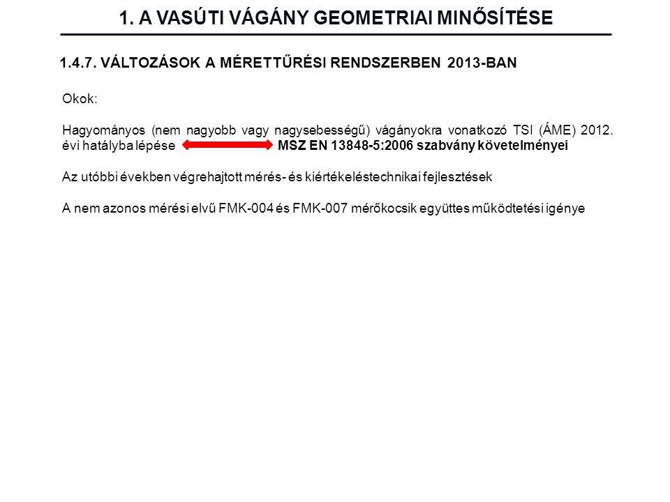 Okok: Hagyományos (nem nagyobb vagy nagysebességű) vágányokra vonatkozó TSI (ÁME) 2012. évi hatályba lépése MSZ EN 13848-5:2006 szabvány követelményei