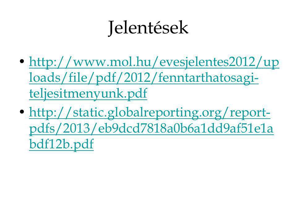 Jelentések http://www.mol.hu/evesjelentes2012/up loads/file/pdf/2012/fenntarthatosagi- teljesitmenyunk.pdfhttp://www.mol.hu/evesjelentes2012/up loads/