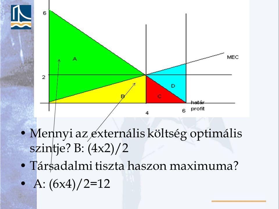 Mennyi az externális költség optimális szintje.B: (4x2)/2 Társadalmi tiszta haszon maximuma.