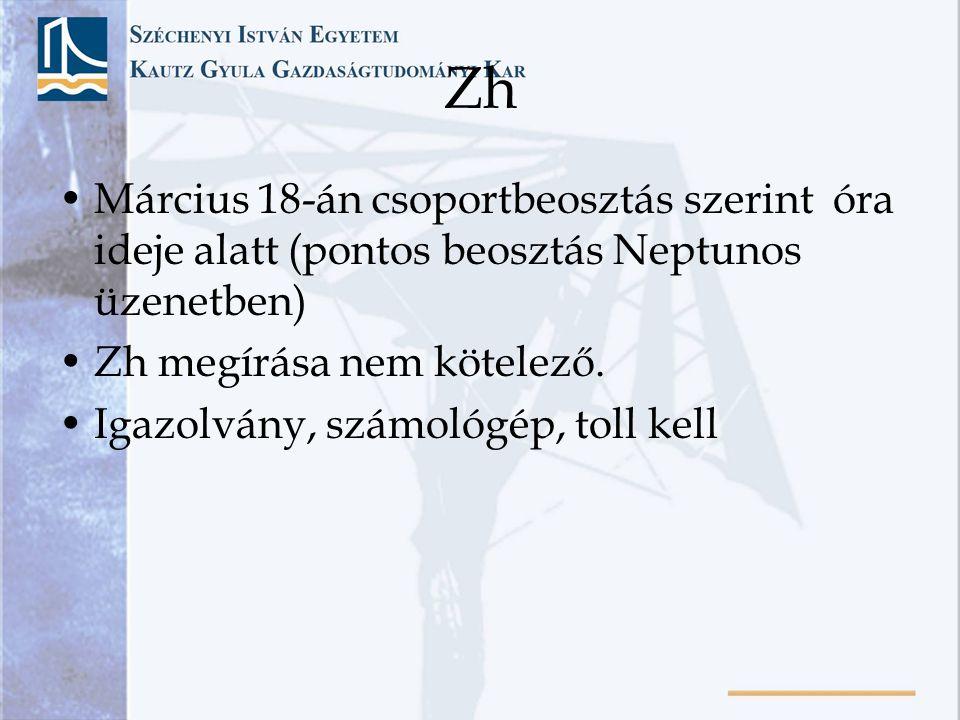 Zh Március 18-án csoportbeosztás szerint óra ideje alatt (pontos beosztás Neptunos üzenetben) Zh megírása nem kötelező.
