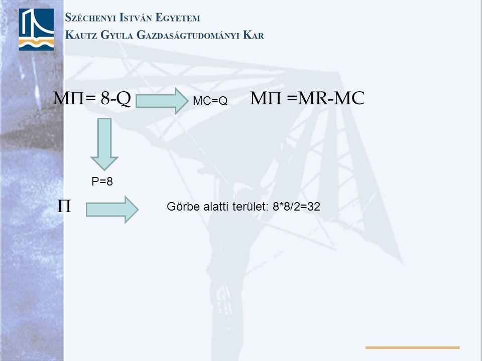 M  = 8-Q  M  =MR-MC P=8 MC=Q Görbe alatti terület: 8*8/2=32