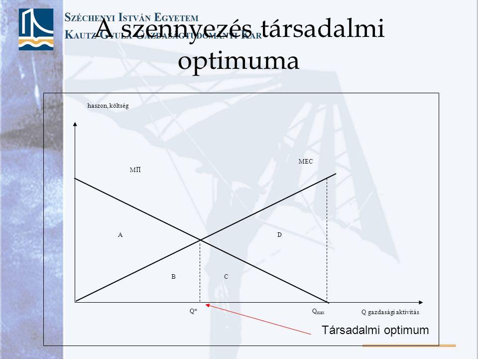 A szennyezés társadalmi optimuma Q gazdasági aktivitás haszon, költség MM Q max MEC Q* A BC D Társadalmi optimum