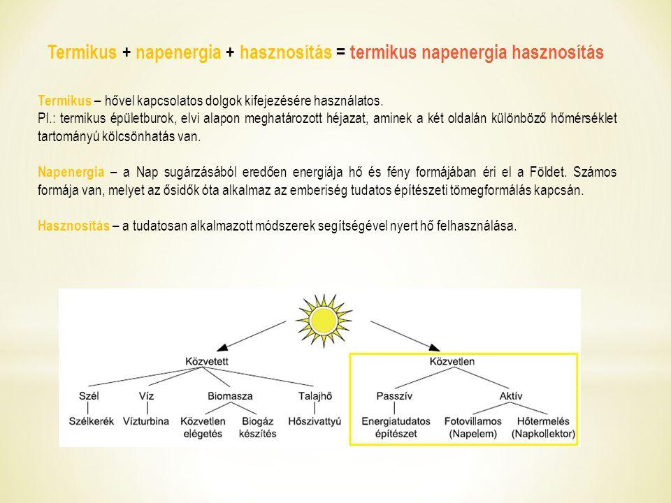 Előzmény Horace Bénedict de Saussure Svájci természetkutató, napsugarak beesési szögének optimális meghatározásával kísérletezett.