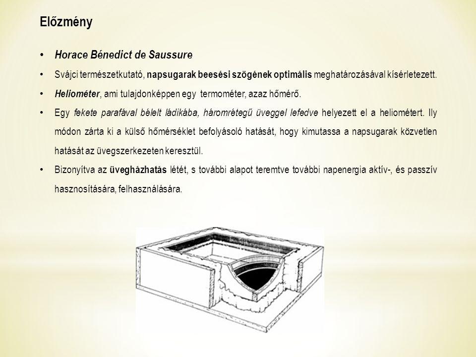 Előzmény Horace Bénedict de Saussure Svájci természetkutató, napsugarak beesési szögének optimális meghatározásával kísérletezett. Heliométer, ami tul