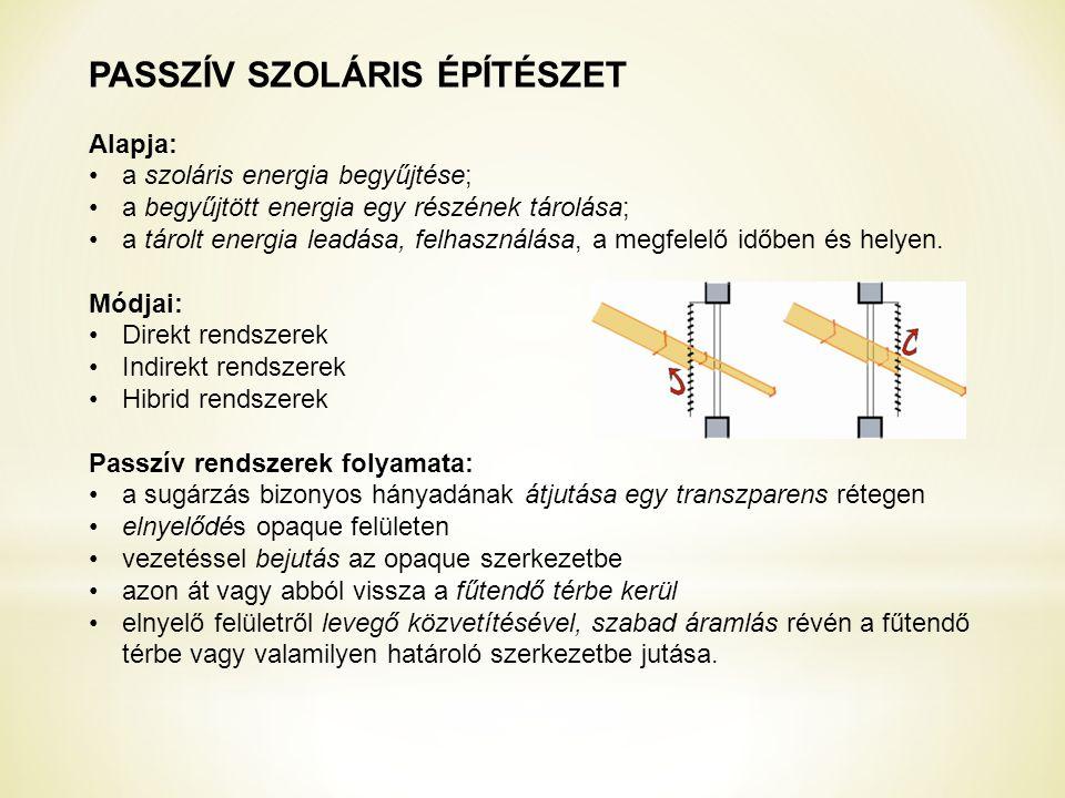 PASSZÍV SZOLÁRIS ÉPÍTÉSZET Alapja: a szoláris energia begyűjtése; a begyűjtött energia egy részének tárolása; a tárolt energia leadása, felhasználása,