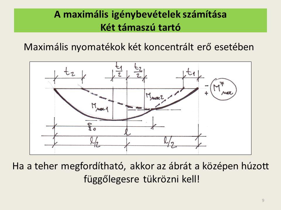 A maximális igénybevételek számítása Két támaszú tartó 9 Ha a teher megfordítható, akkor az ábrát a középen húzott függőlegesre tükrözni kell! Maximál