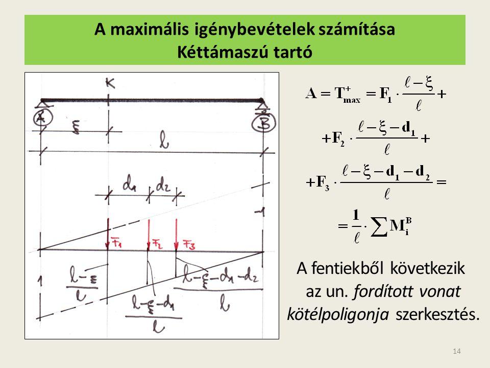 A maximális igénybevételek számítása Kéttámaszú tartó A fentiekből következik az un. fordított vonat kötélpoligonja szerkesztés. 14