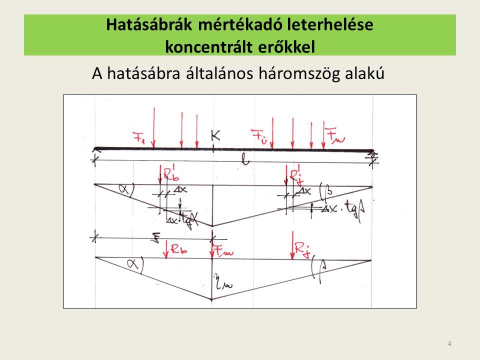 Hatásábrák mértékadó leterhelése koncentrált erőkkel 4 A hatásábra általános háromszög alakú