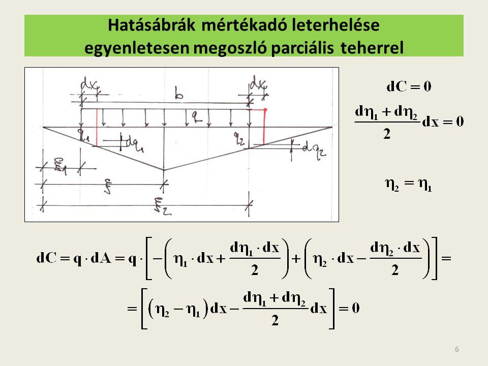 Hatásábrák mértékadó leterhelése egyenletesen megoszló parciális teherrel 6