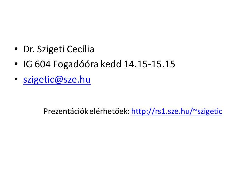 Dr. Szigeti Cecília IG 604 Fogadóóra kedd 14.15-15.15 szigetic@sze.hu
