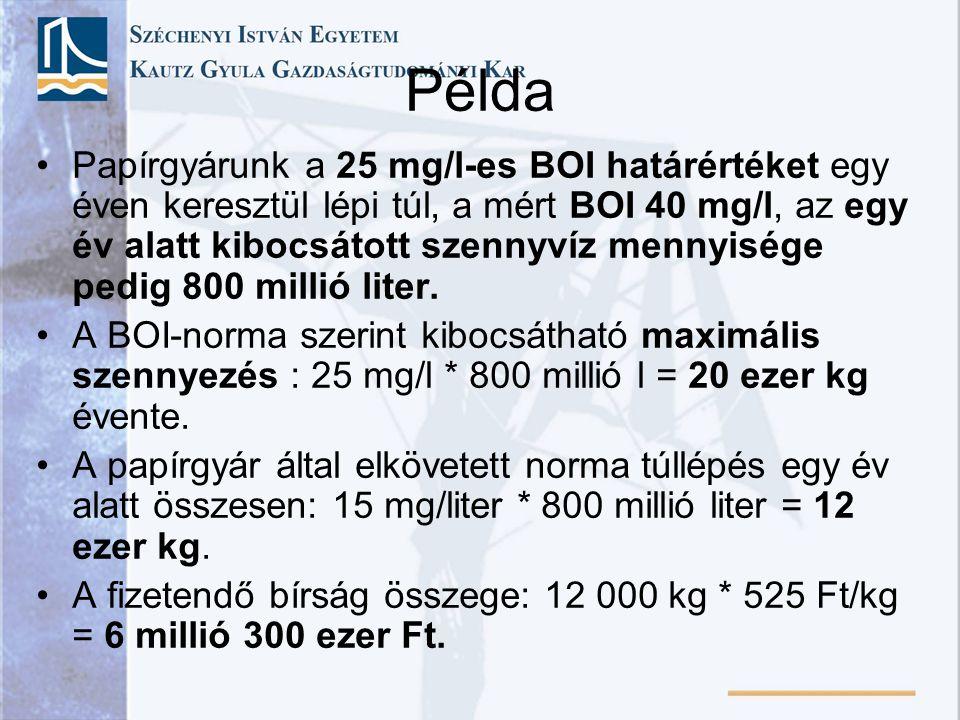 Példa Papírgyárunk a 25 mg/l-es BOI határértéket egy éven keresztül lépi túl, a mért BOI 40 mg/l, az egy év alatt kibocsátott szennyvíz mennyisége ped