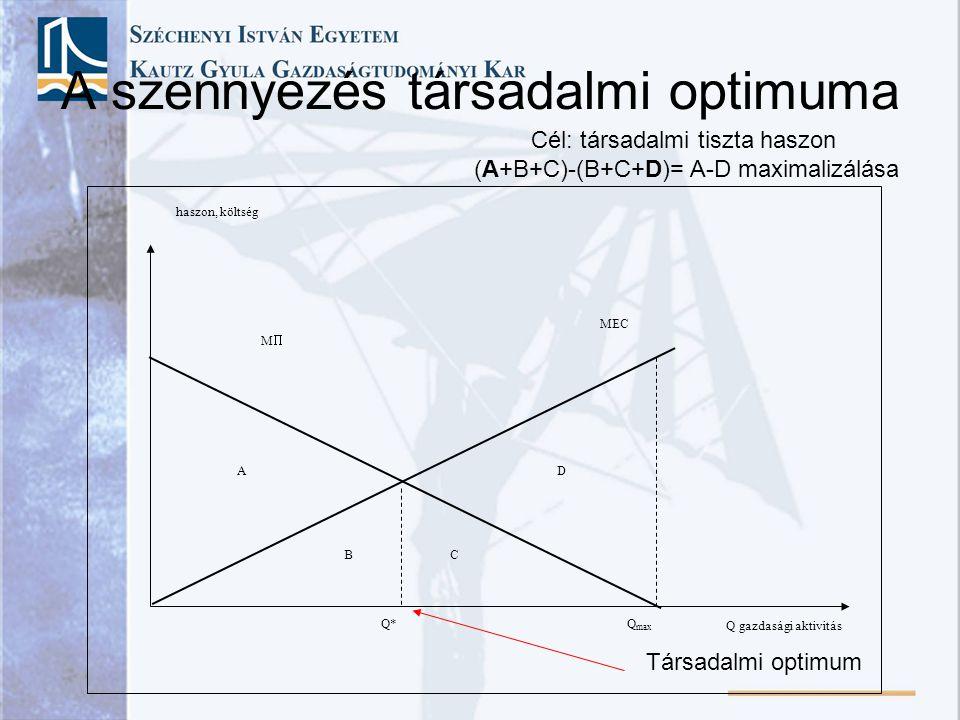 A szennyezés társadalmi optimuma Q gazdasági aktivitás haszon, költség MM Q max MEC Q* A BC D Cél: társadalmi tiszta haszon (A+B+C)-(B+C+D)= A-D max
