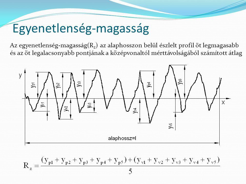 Egyenetlenség-magasság Az egyenetlenség-magasság(R z ) az alaphosszon belül észlelt profil öt legmagasabb és az öt legalacsonyabb pontjának a középvon