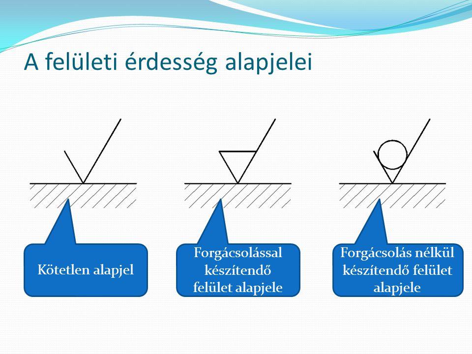 A felületi érdesség alapjelei Kötetlen alapjel Forgácsolással készítendő felület alapjele Forgácsolás nélkül készítendő felület alapjele