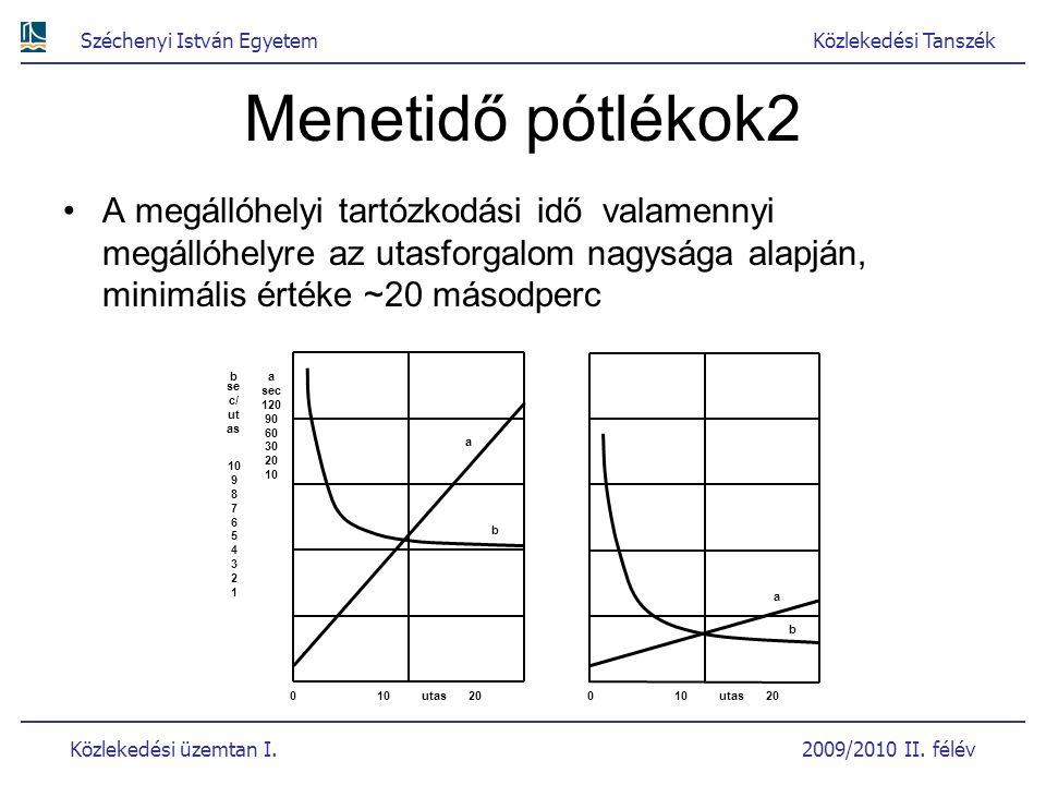 Széchenyi István EgyetemKözlekedési Tanszék Közlekedési üzemtan I. 2009/2010 II. félév Menetidő pótlékok2 A megállóhelyi tartózkodási idő valamennyi m